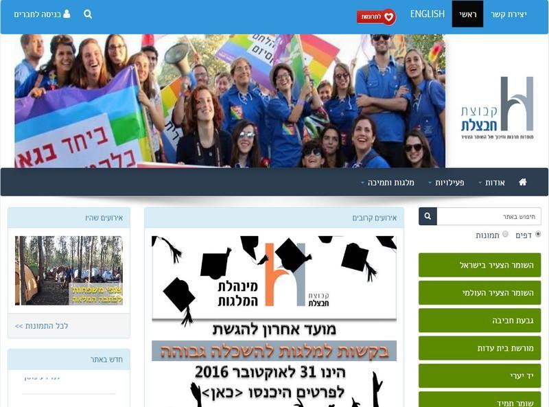 קרן חבצלת - מוסדות חינוך ותרבות